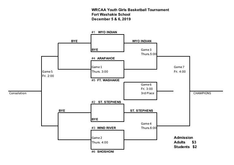 The bracket for the Youth Girls' Basketball Tournament dec 5th & 6th