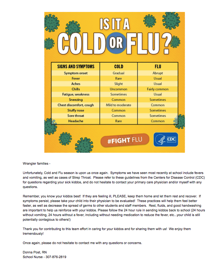 Cold/Flu Symptoms