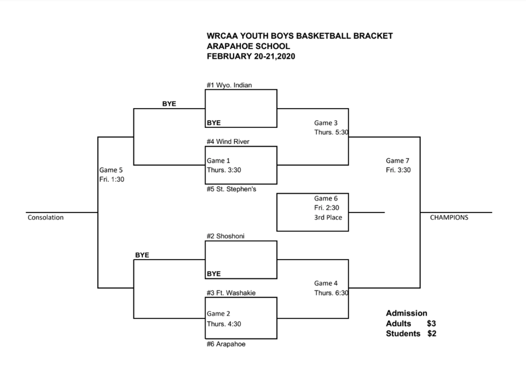 Youth Boys Basketball WRCAA bracket