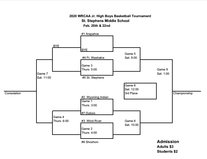 The JH boys WRCAA bracket