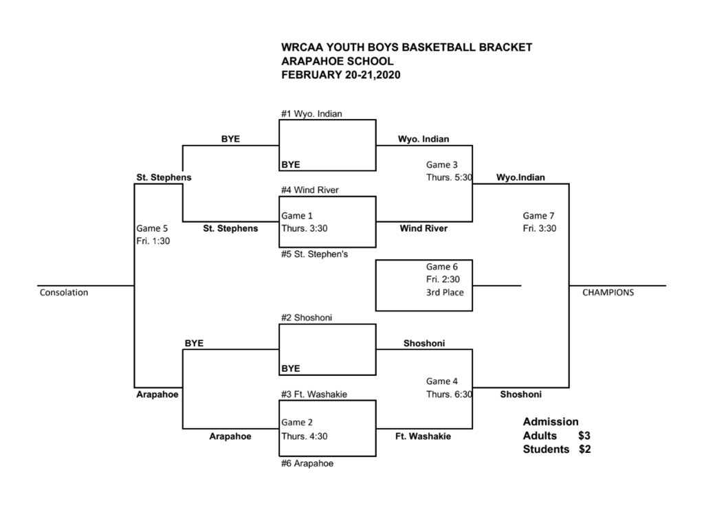 The updated Youth boys basketball WRCAA bracket is attached.  The Wranglers will play in the Championship at 3:30pm today!!
